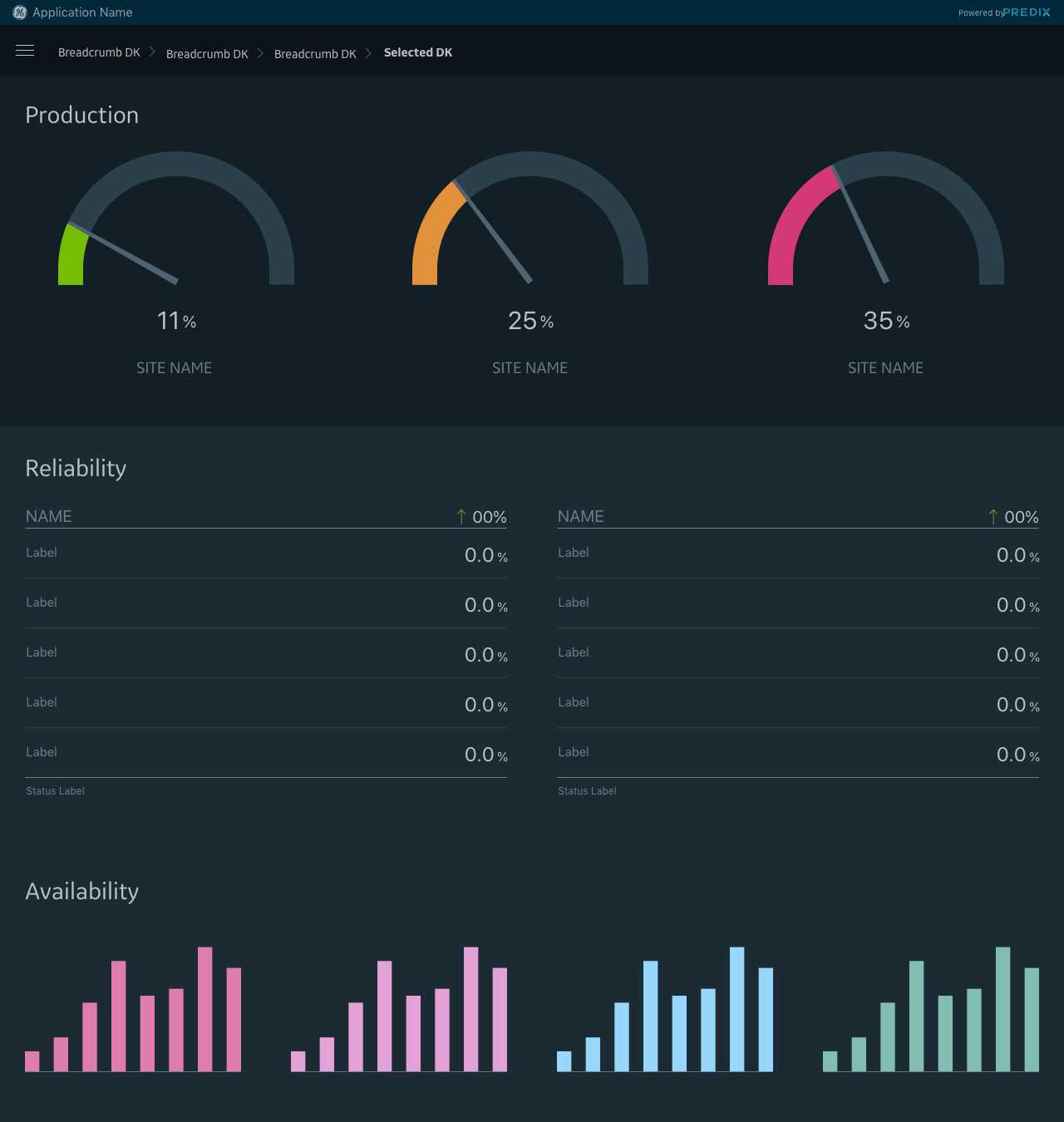 DASHBOARD EXAMPLE 4